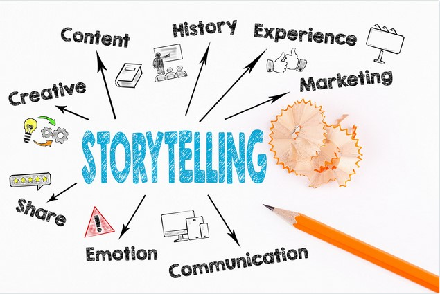 icon marketing story tell